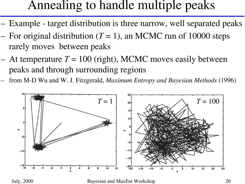 = 100 (right), MCMC moves easily between peaks and through surrounding regions from M-D Wu and W. J.