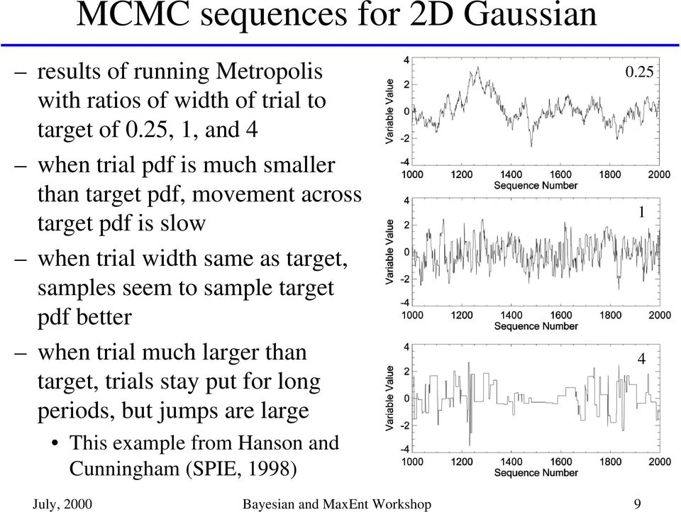 as target, samples seem to sample target pdf better when trial much larger than target, trials stay put for long