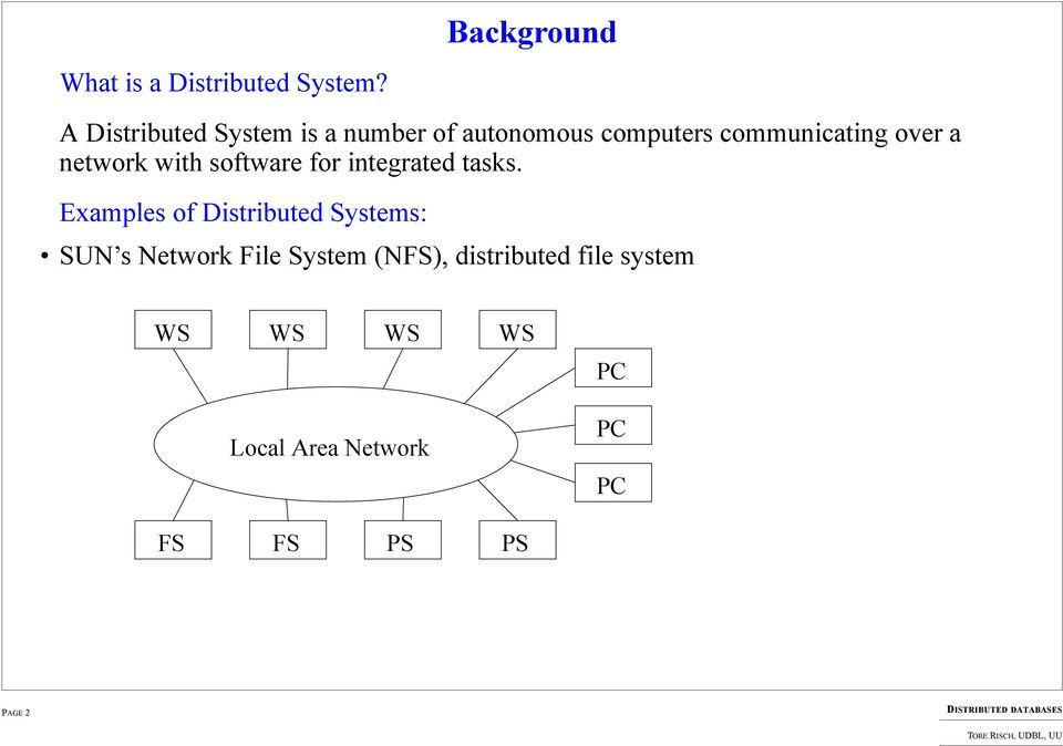 communicating over a network with software for integrated tasks.