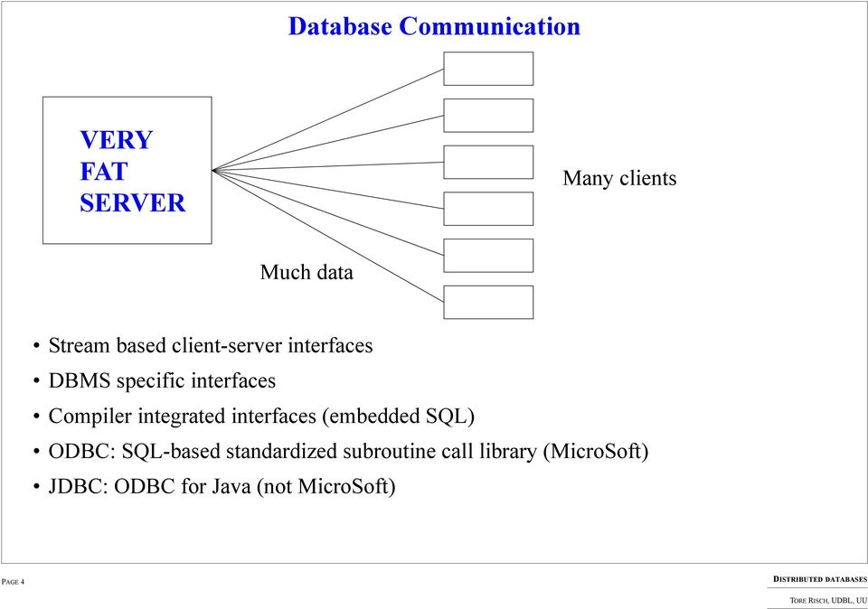 integrated interfaces (embedded SQL) ODBC: SQL-based standardized