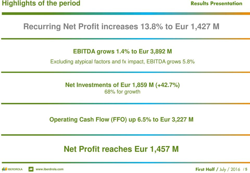 4% to Eur 3,892 M Excluding atypical factors and fx impact, EBITDA grows 5.