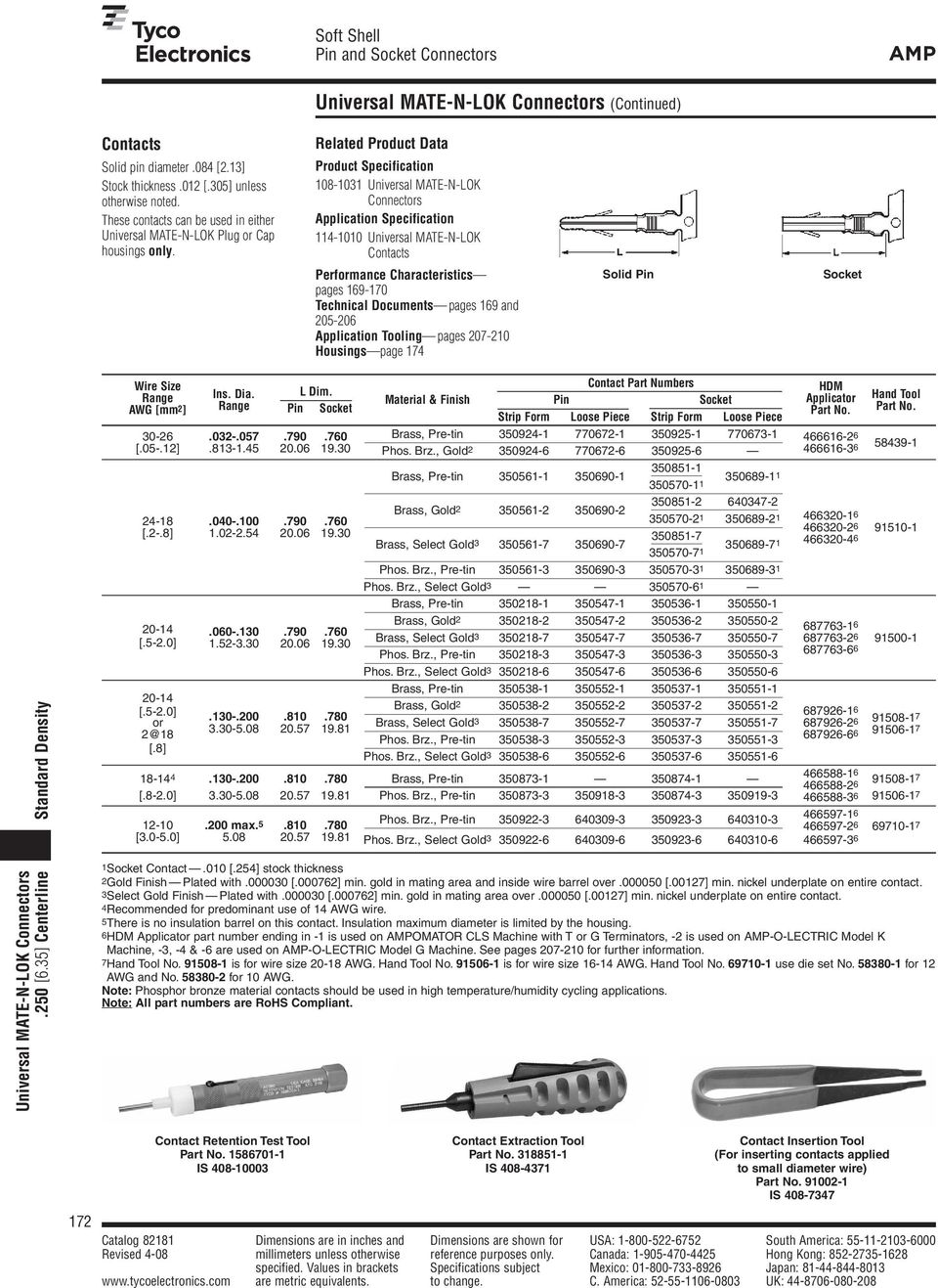 page 174 Solid Pin Socket.50 [.35] Centerline Standard Density Wire Size Contact Part Numbers Ins. Dia. L Dim.