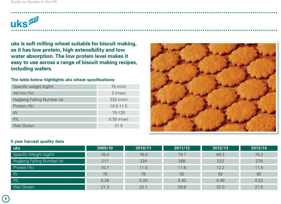 The table below highlights uks wheat specifications: Specific weight (kg/hl) 75 (min) Ad mix (%) 2 (max) Hagberg Falling Number (s) 220 (min) Protein (%) 10.5-11.5 W 70-120 P/L 0.