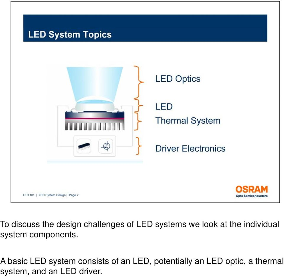 A basic LED system consists of an LED,