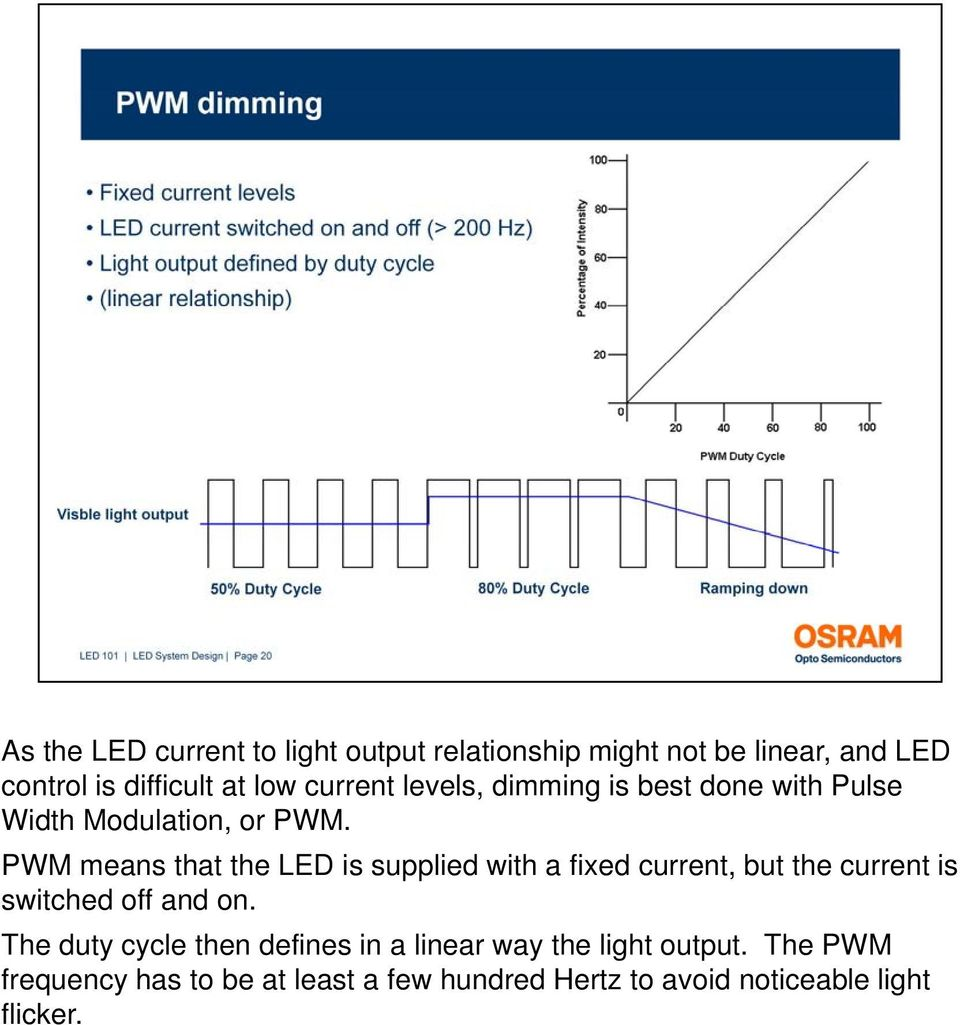 PWM means that the LED is supplied with a fixed current, but the current is switched off and on.