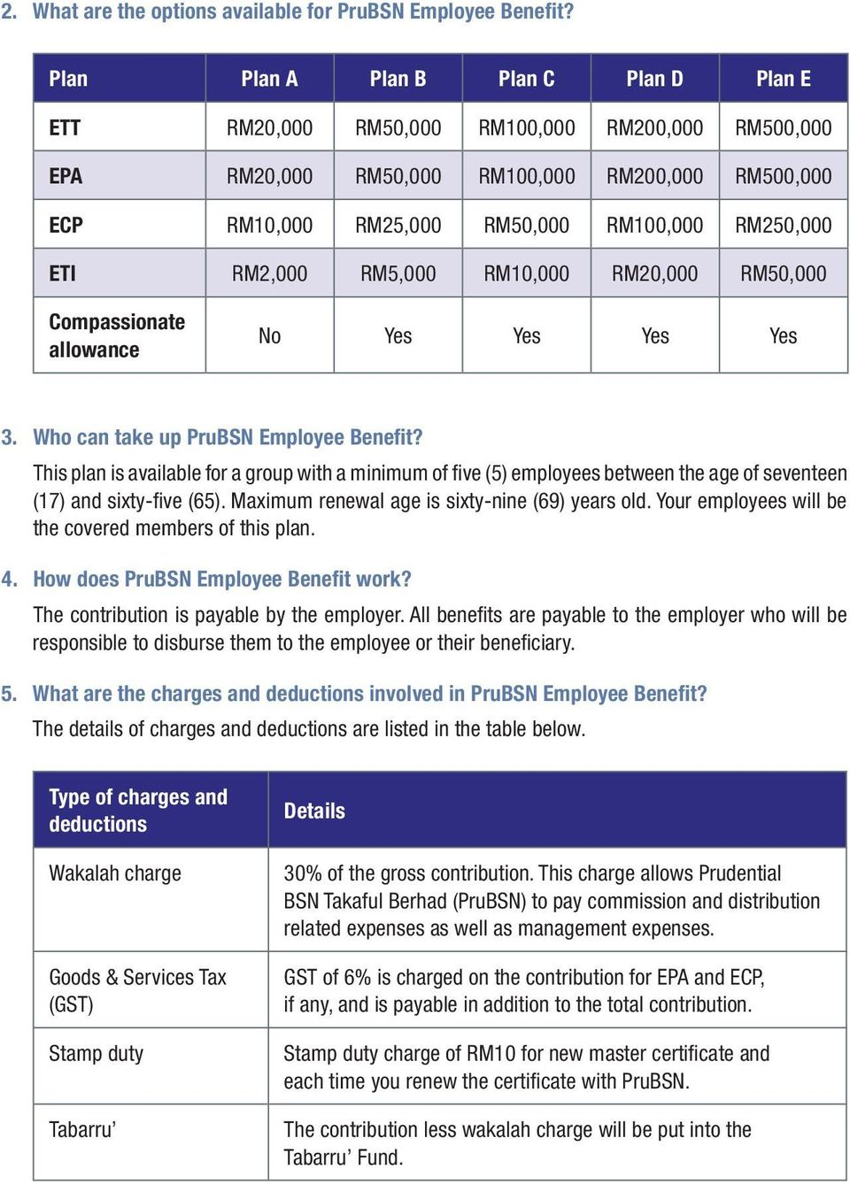RM2,000 RM5,000 RM10,000 RM20,000 RM50,000 Compassionate allowance No Yes Yes Yes Yes 3. Who can take up PruBSN Employee Benefit?