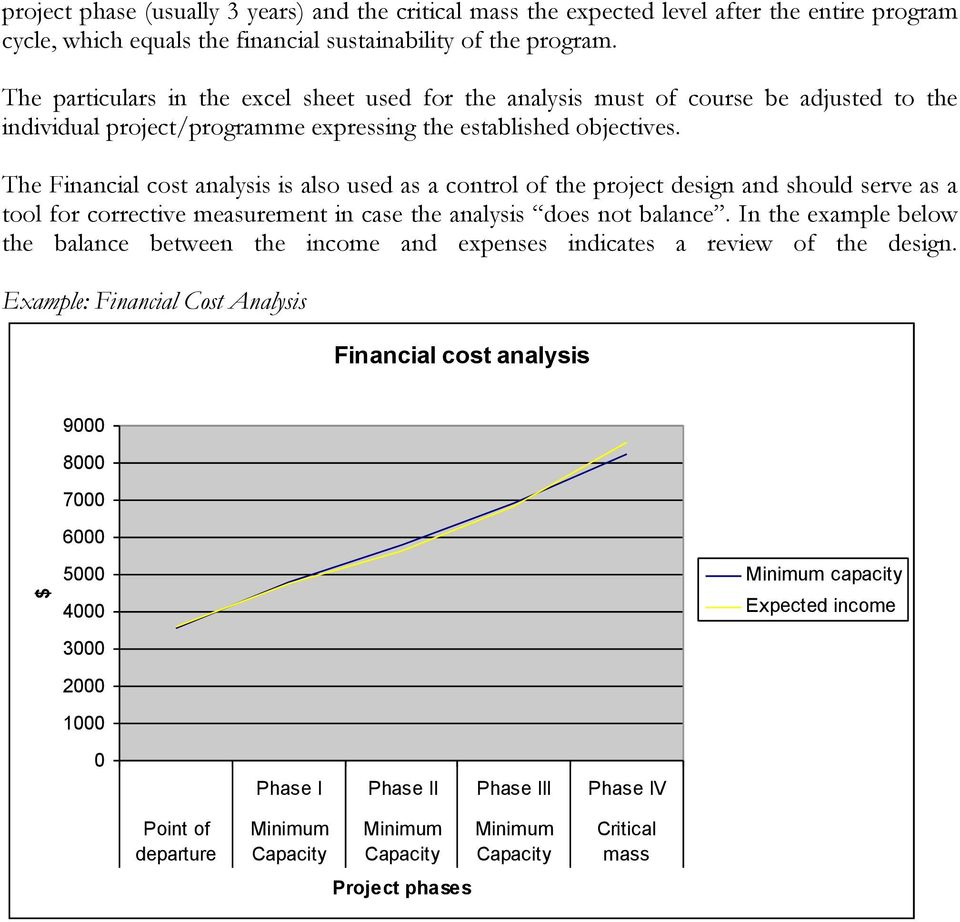 The Financial cost analysis is also used as a control of the project design and should serve as a tool for corrective measurement in case the analysis does not balance.