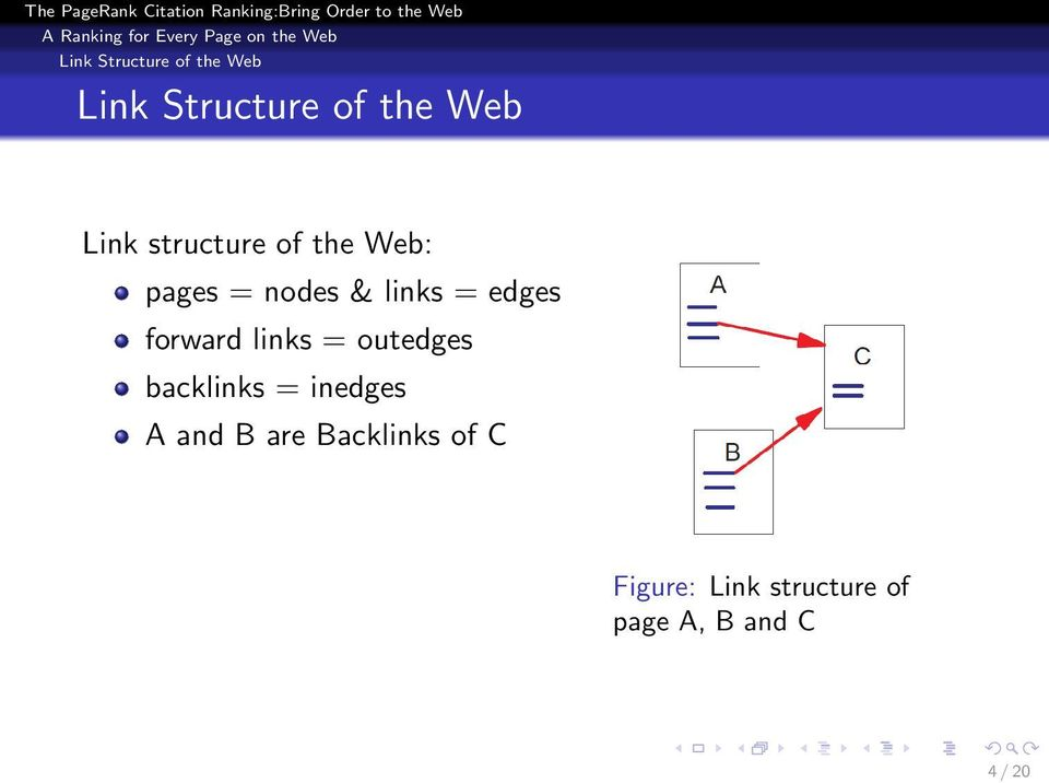 forward links = outedges backlinks = inedges A and B are
