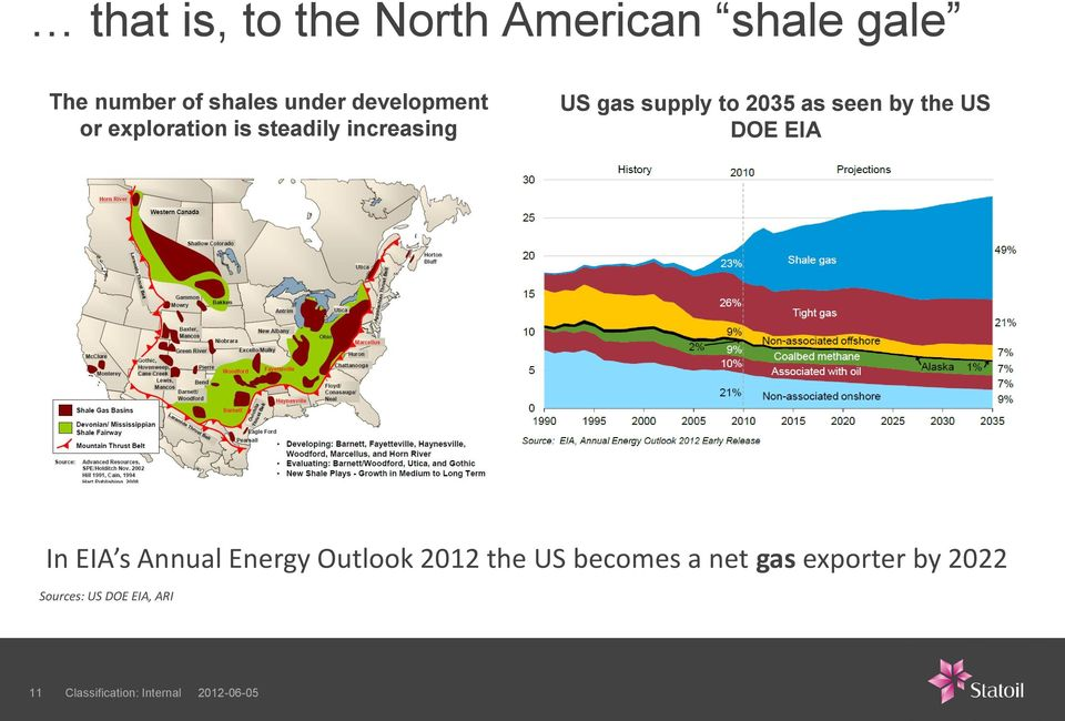 supply to 2035 as seen by the US DOE EIA In EIA s Annual Energy