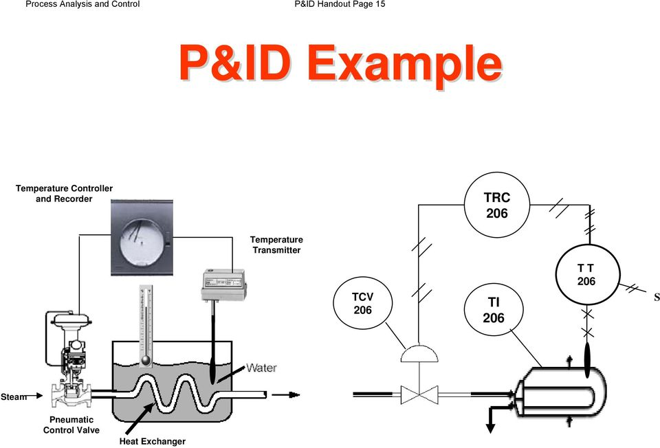 process analysis and control p u0026id handout page 1 p u0026id symbols  isa symbols and loop diagrams