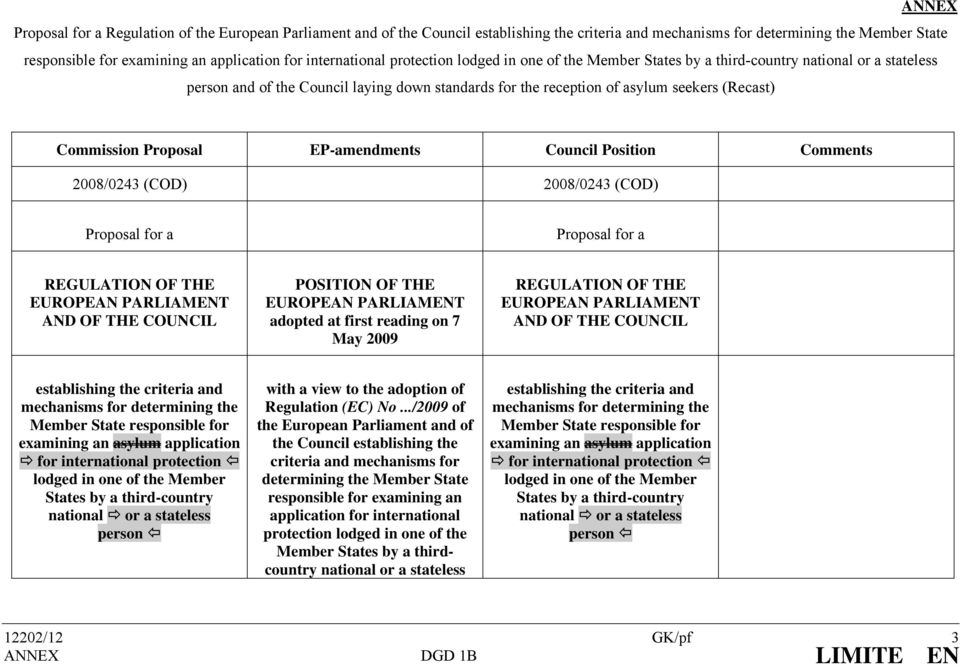 Commission Proposal EP-amendments Council Position Comments 2008/0243 (COD) 2008/0243 (COD) Proposal for a Proposal for a REGULATION OF THE EUROPEAN PARLIAMENT AND OF THE COUNCIL POSITION OF THE