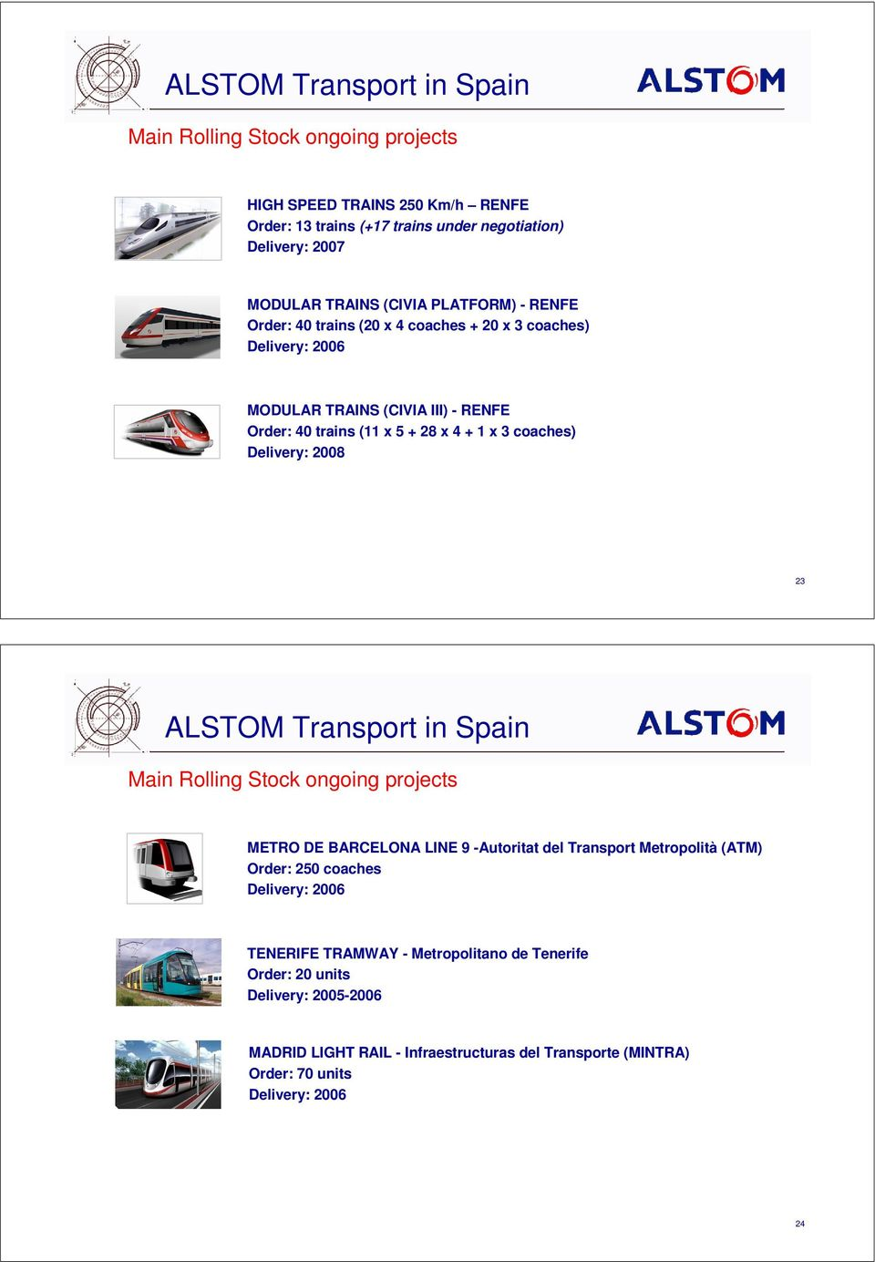 Delivery: 2008 23 ALSTOM Transport in Spain Main Rolling Stock ongoing projects METRO DE BARCELONA LINE 9 -Autoritat del Transport Metropolità (ATM) Order: 250 coaches