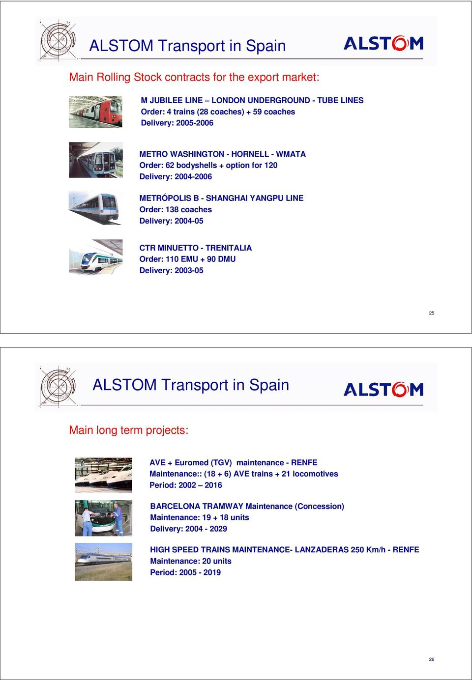 110 EMU + 90 DMU Delivery: 2003-05 25 ALSTOM Transport in Spain Main long term projects: AVE + Euromed (TGV) maintenance - RENFE Maintenance:: (18 + 6) AVE trains + 21 locomotives Period: 2002