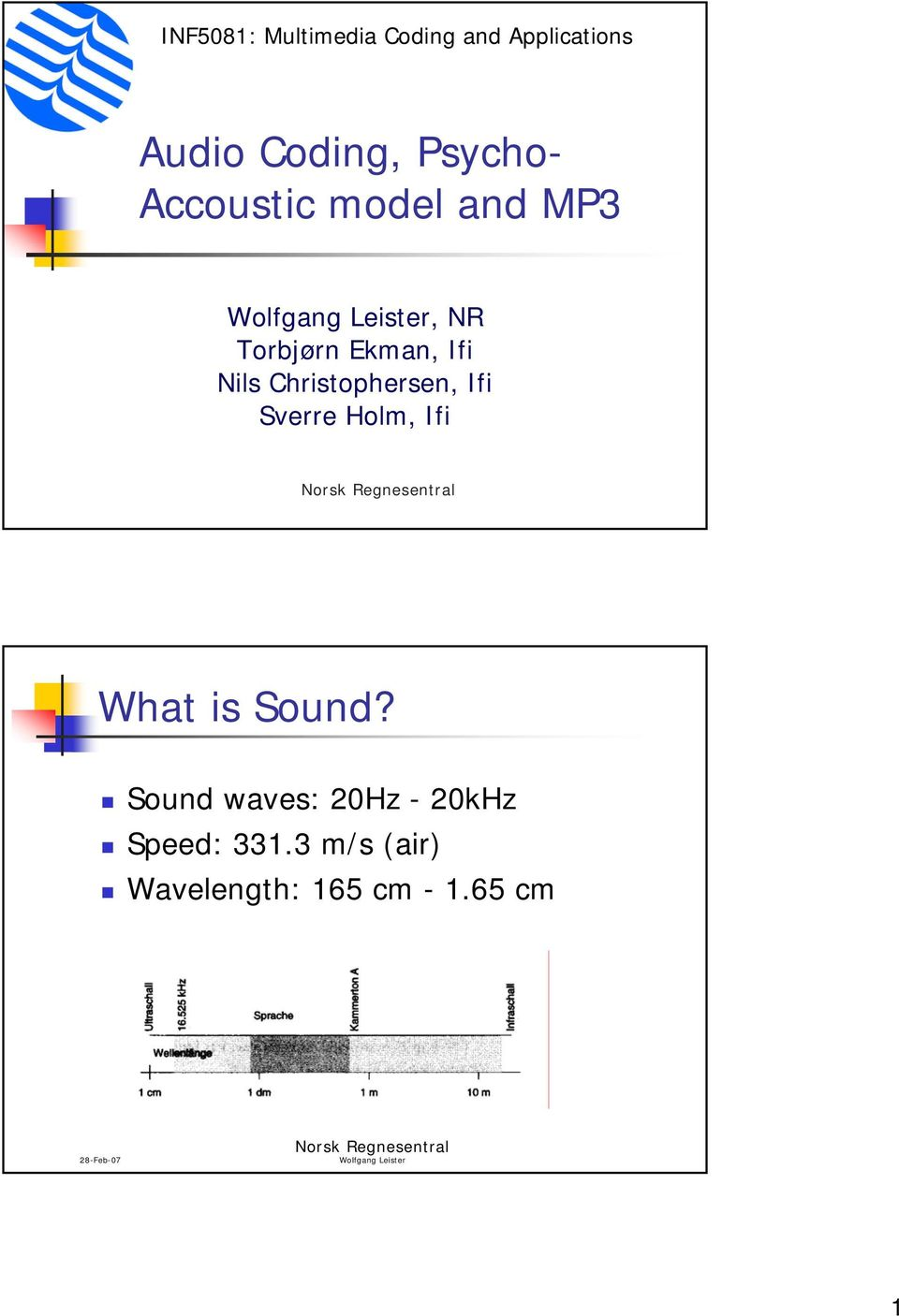 Christophersen, Ifi Sverre Holm, Ifi What is Sound?