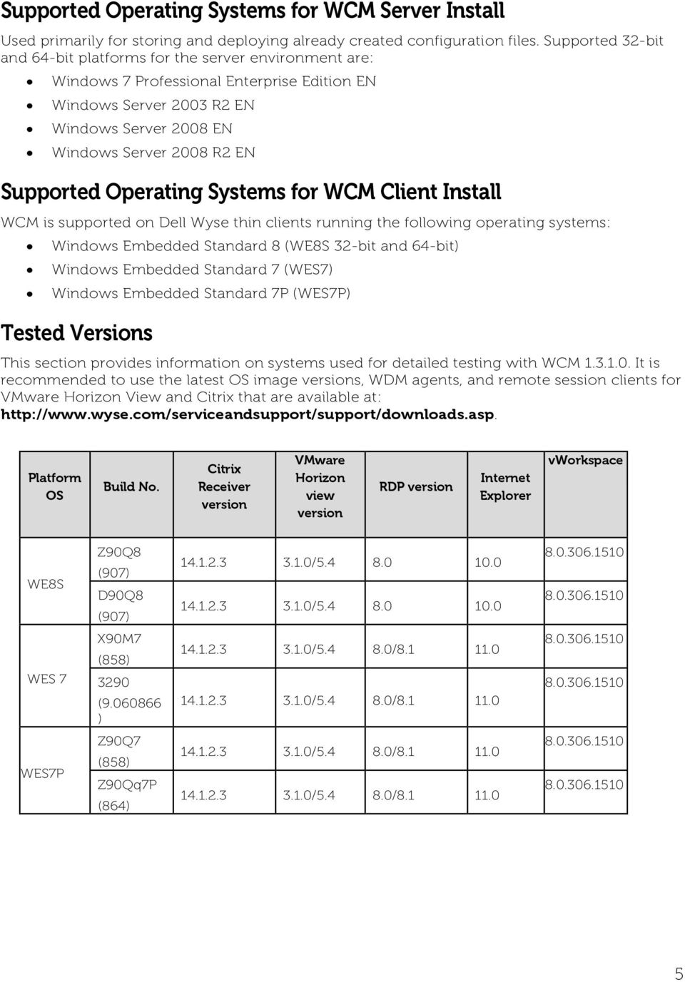 Dell Wyse Configuration Manager - PDF