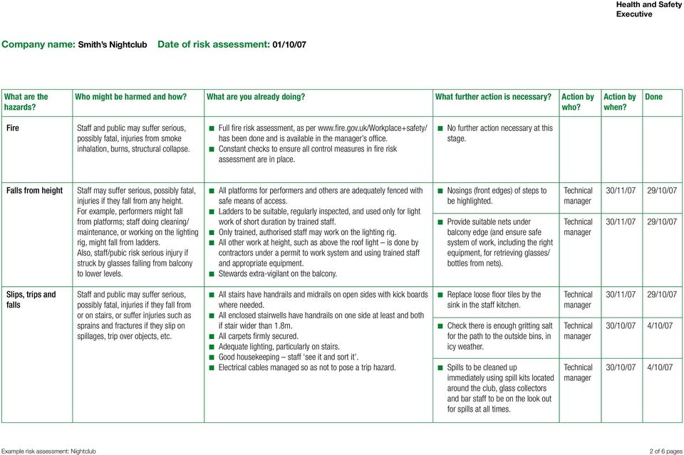 Example Risk Assessment For A Nightclub Pdf