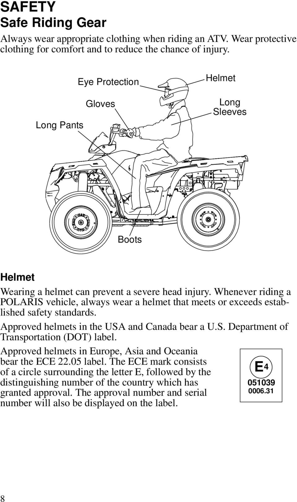 Sportsman 400 H O  Sportsman 500 H O  Owner's Manual for