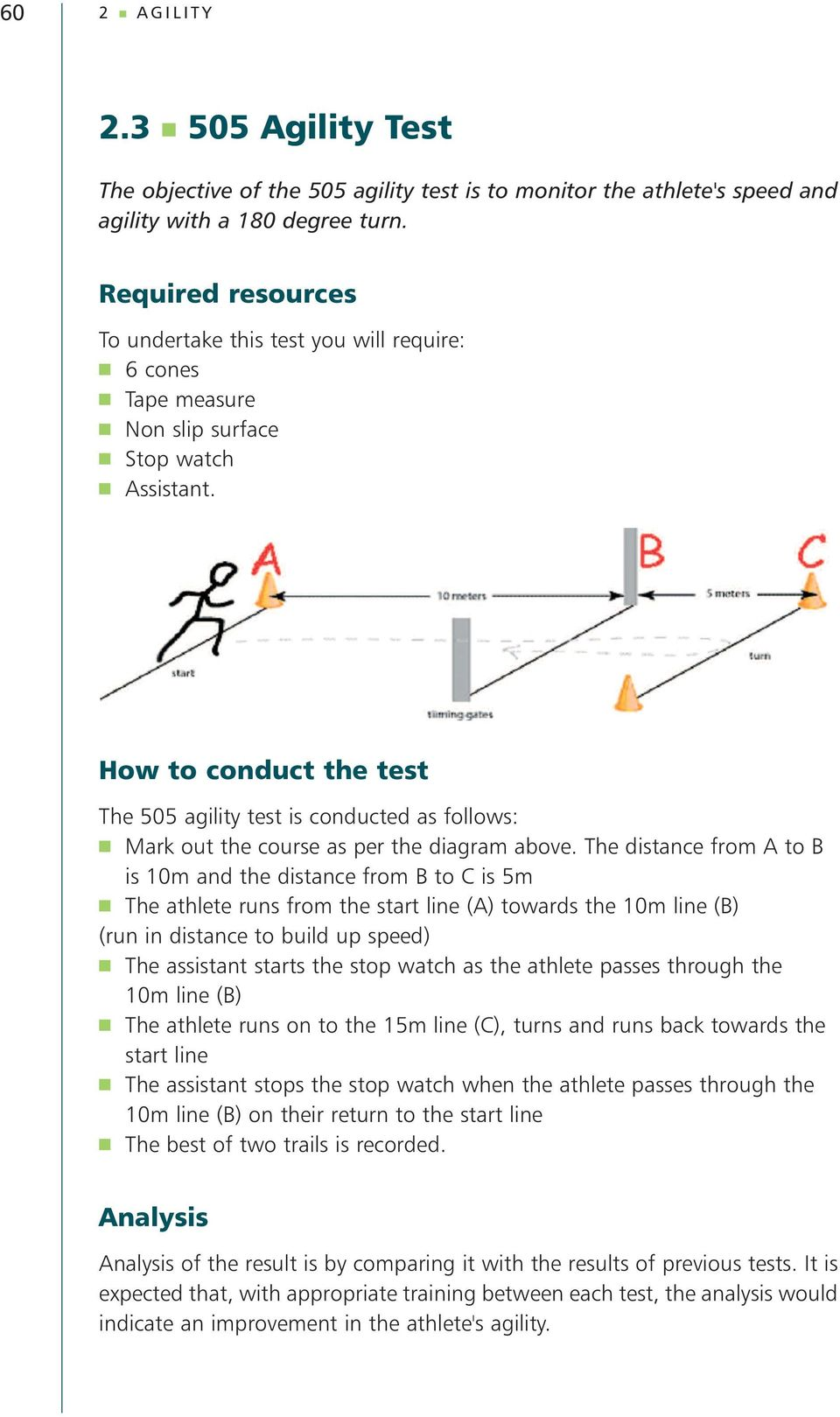 How to conduct the test The 505 agility test is conducted as follows: Mark out the course as per the diagram above.