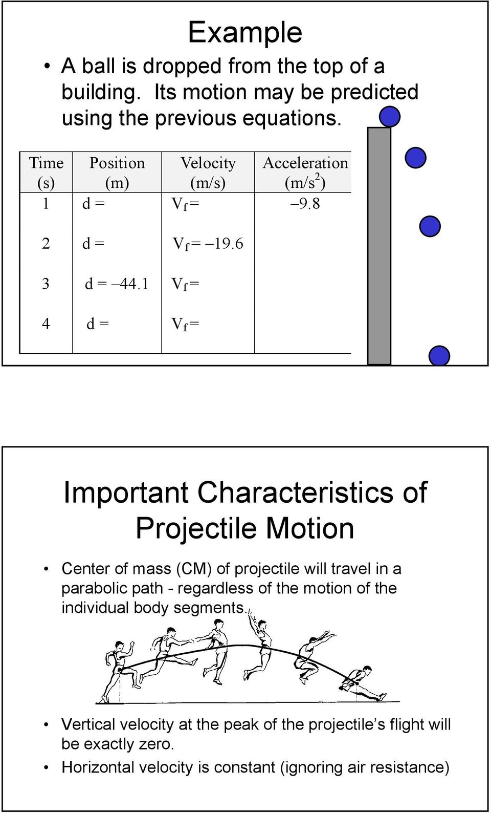 1 V f = 4 d = V f = Example Important Characteristics of Projectile Motion Center of mass (CM) of projectile will travel in a parabolic