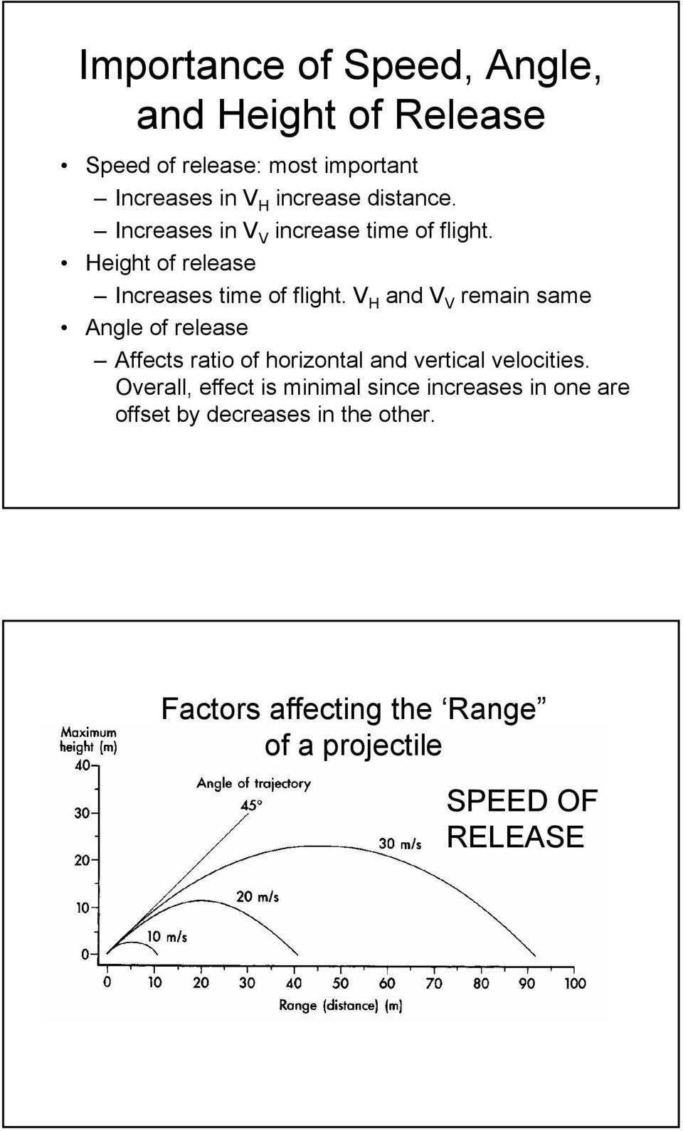 V H and V V remain same Angle of release Affects ratio of horizontal and vertical velocities.