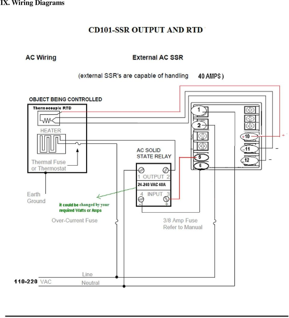wiring diagram for 1996 club car 48 volt rex c100 wiring diagram