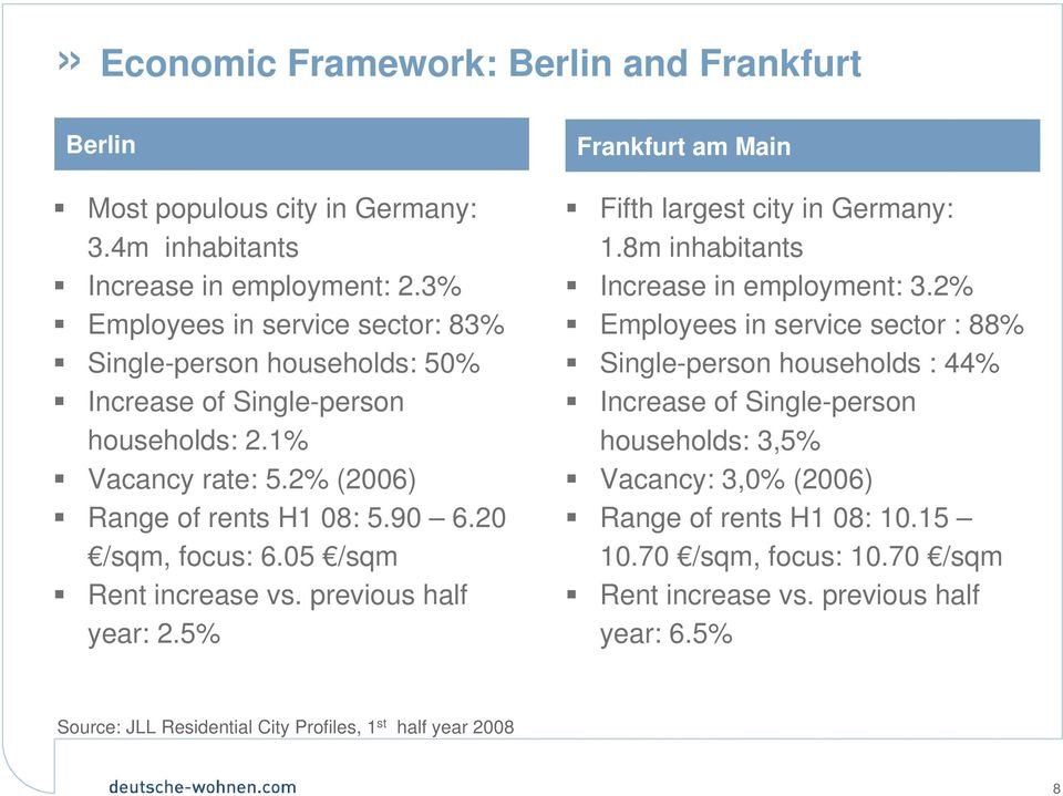 05 /sqm Rent increase vs. previous half year: 2.5% Frankfurt am Main Fifth largest city in Germany: 1.8m inhabitants Increase in employment: 3.