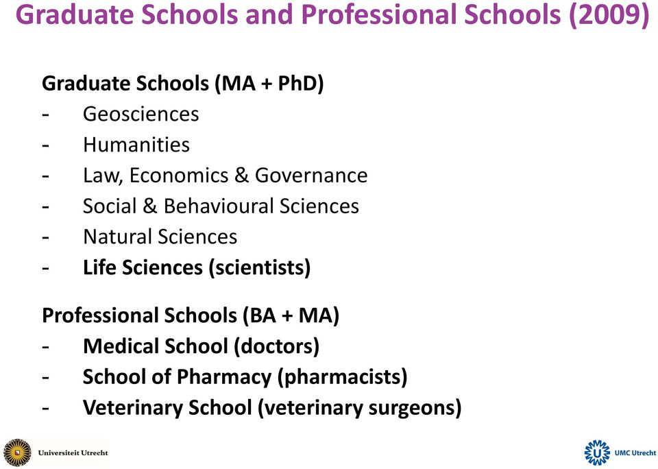 - Natural Sciences - Life Sciences (scientists) Professional Schools (BA + MA) -