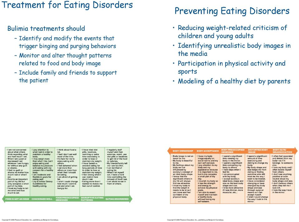 support the patient Preventing Eating Disorders Reducing weight-related criticism of children and young adults