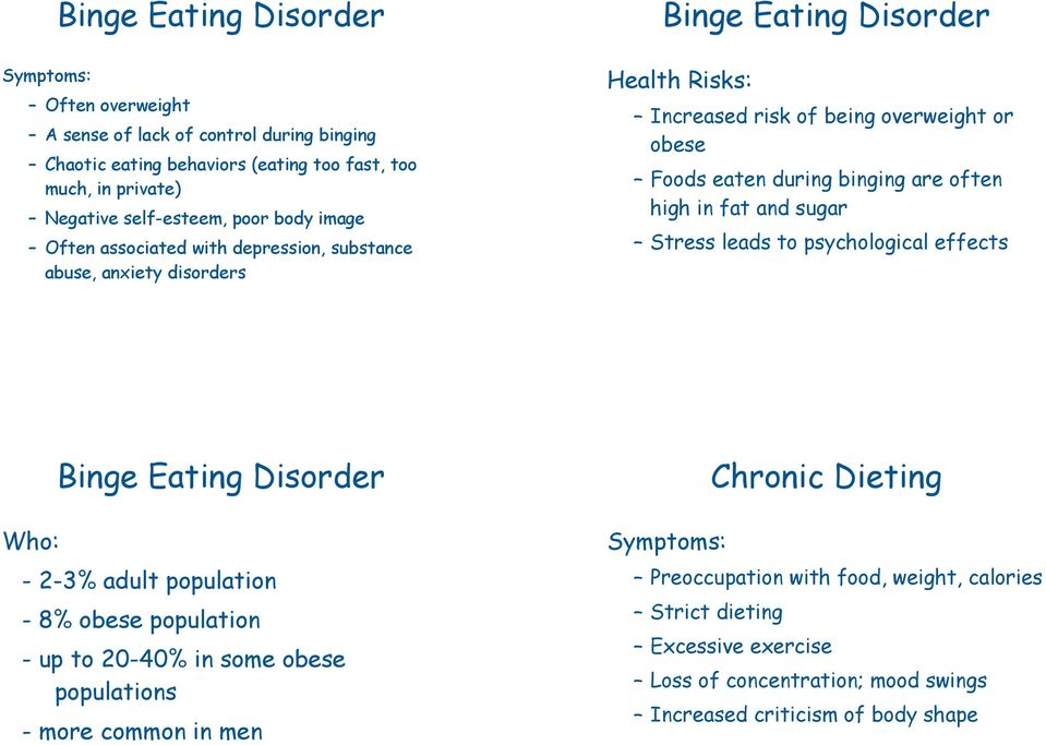 are often high in fat and sugar Stress leads to psychological effects Who: Binge Eating Disorder - 2-3% adult population - 8% obese population - up to 20-40% in some obese populations -