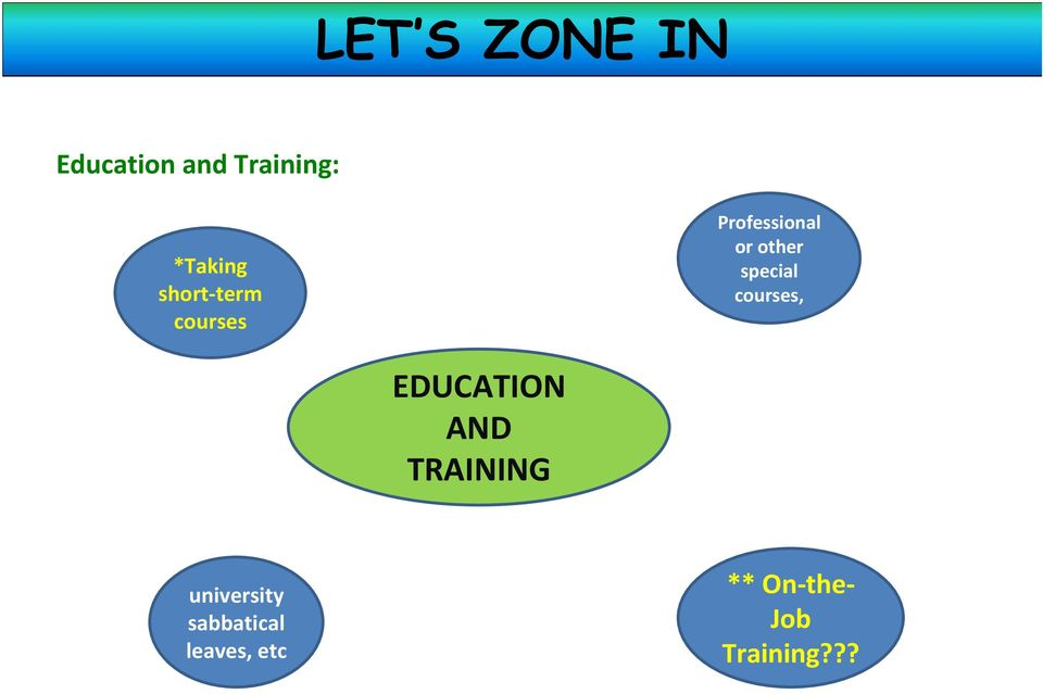 special courses, EDUCATION AND TRAINING