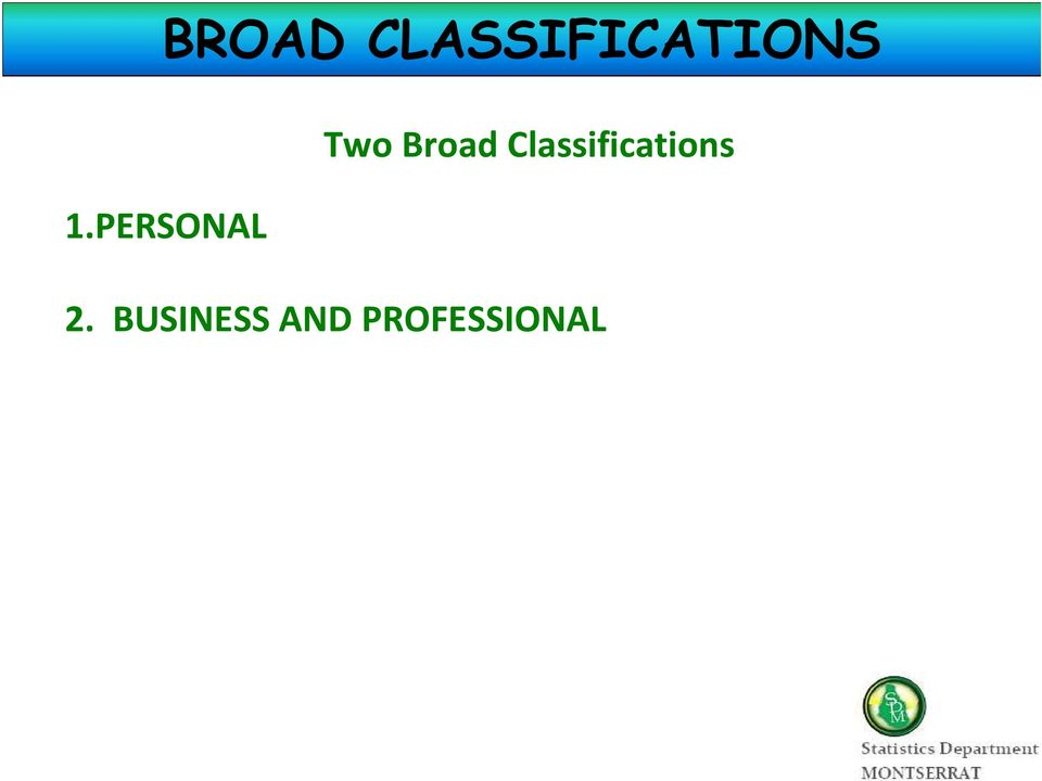 Classifications 1.