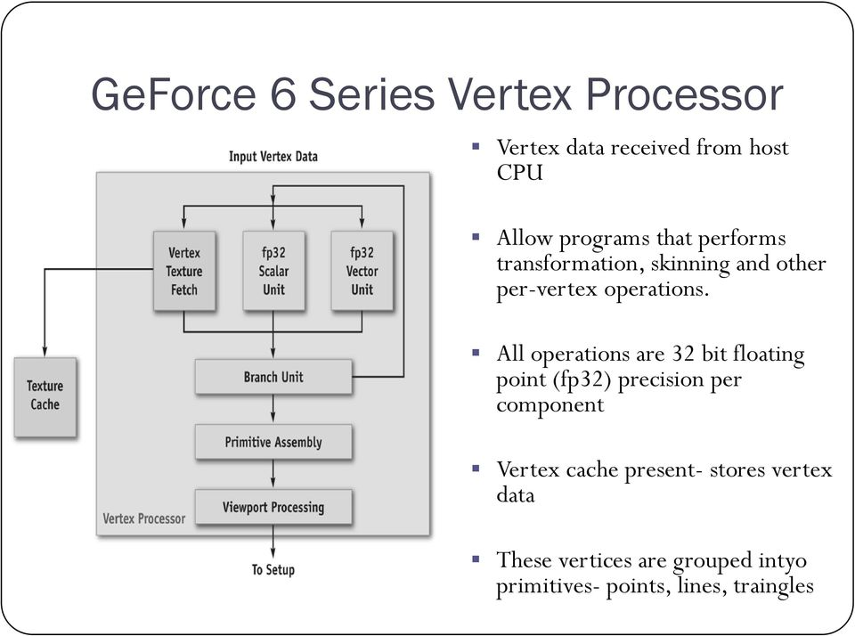 All operations are 32 bit floating point (fp32) precision per component Vertex cache