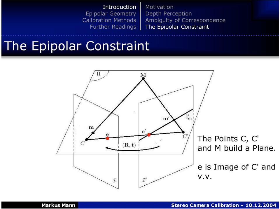 The Epipolar Constraint The Points C, C'