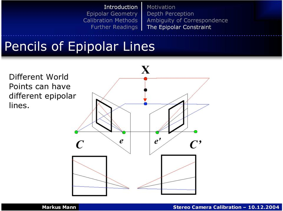 Pencils of Epipolar Lines Different