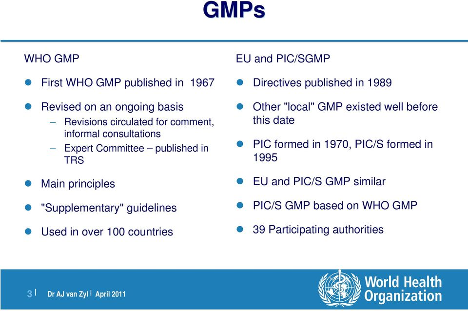 "100 countries EU and PIC/SGMP Directives published in 1989 Other ""local"" GMP existed well before this date PIC"