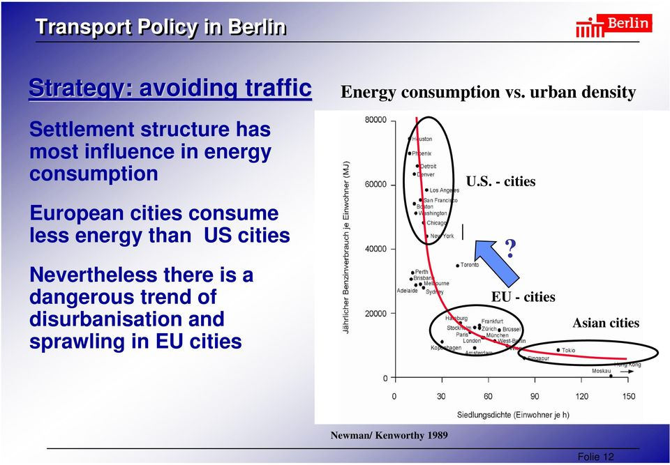 European cities consume less energy than US cities Nevertheless there is a