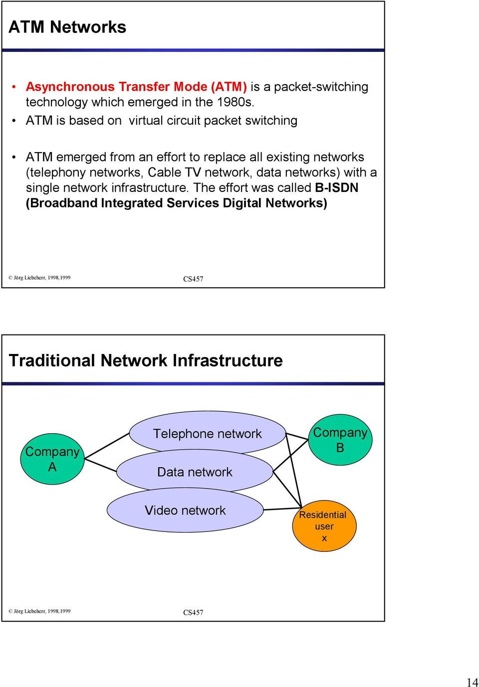 networks, Cable TV network, data networks) with a single network infrastructure.