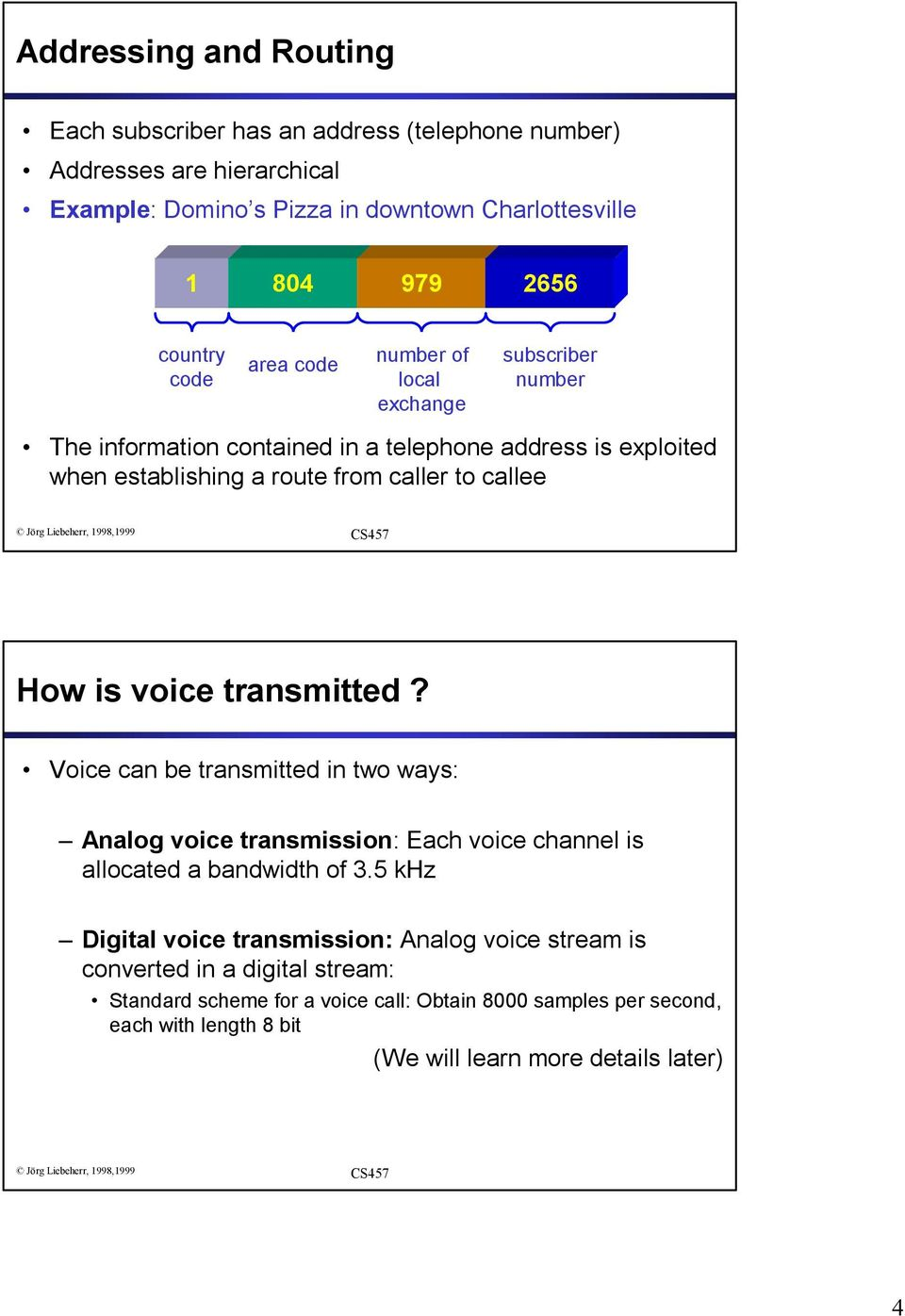 callee How is voice transmitted? Voice can be transmitted in two ways: Analog voice transmission: Each voice channel is allocated a bandwidth of 3.