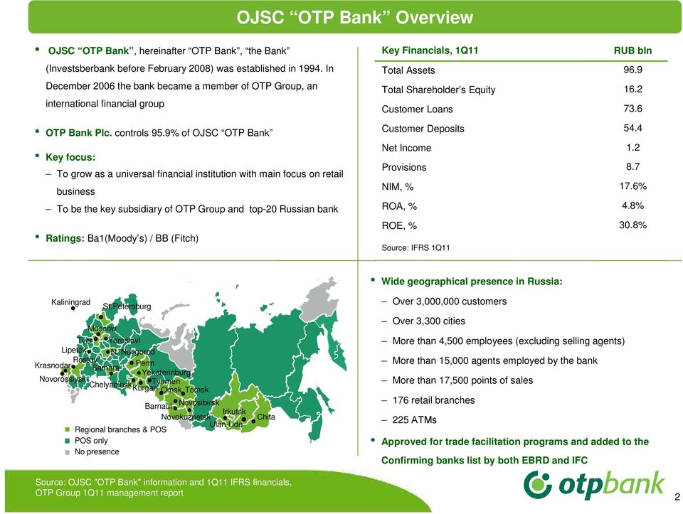 9% of OJSC OTP Bank Key focus: To grow as a universal financial institution with main focus on retail business To be the key subsidiary of OTP Group and top-20 Russian bank Ratings: Ba1(Moody s) / BB