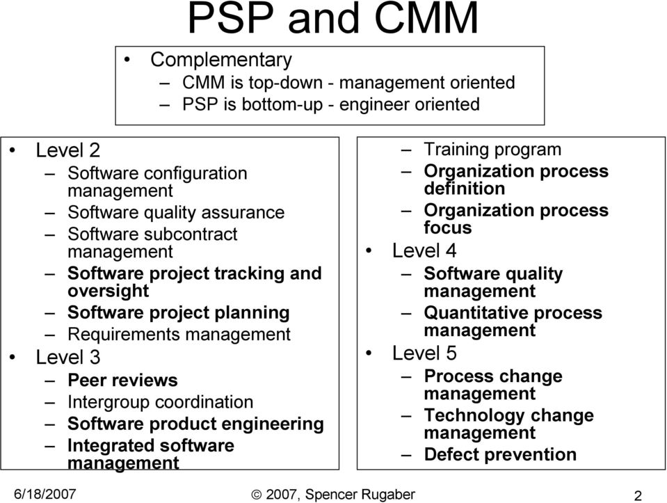 coordination Software product engineering Integrated software management Training program Organization process definition Organization process focus Level 4