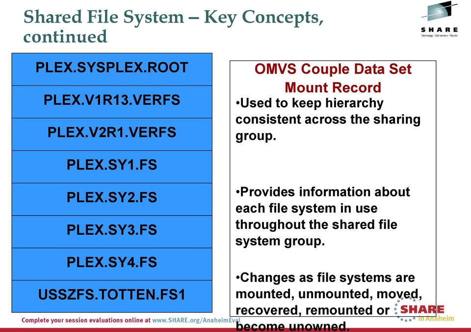 Everything You Wanted to Know About z/os UNIX Sysplex File