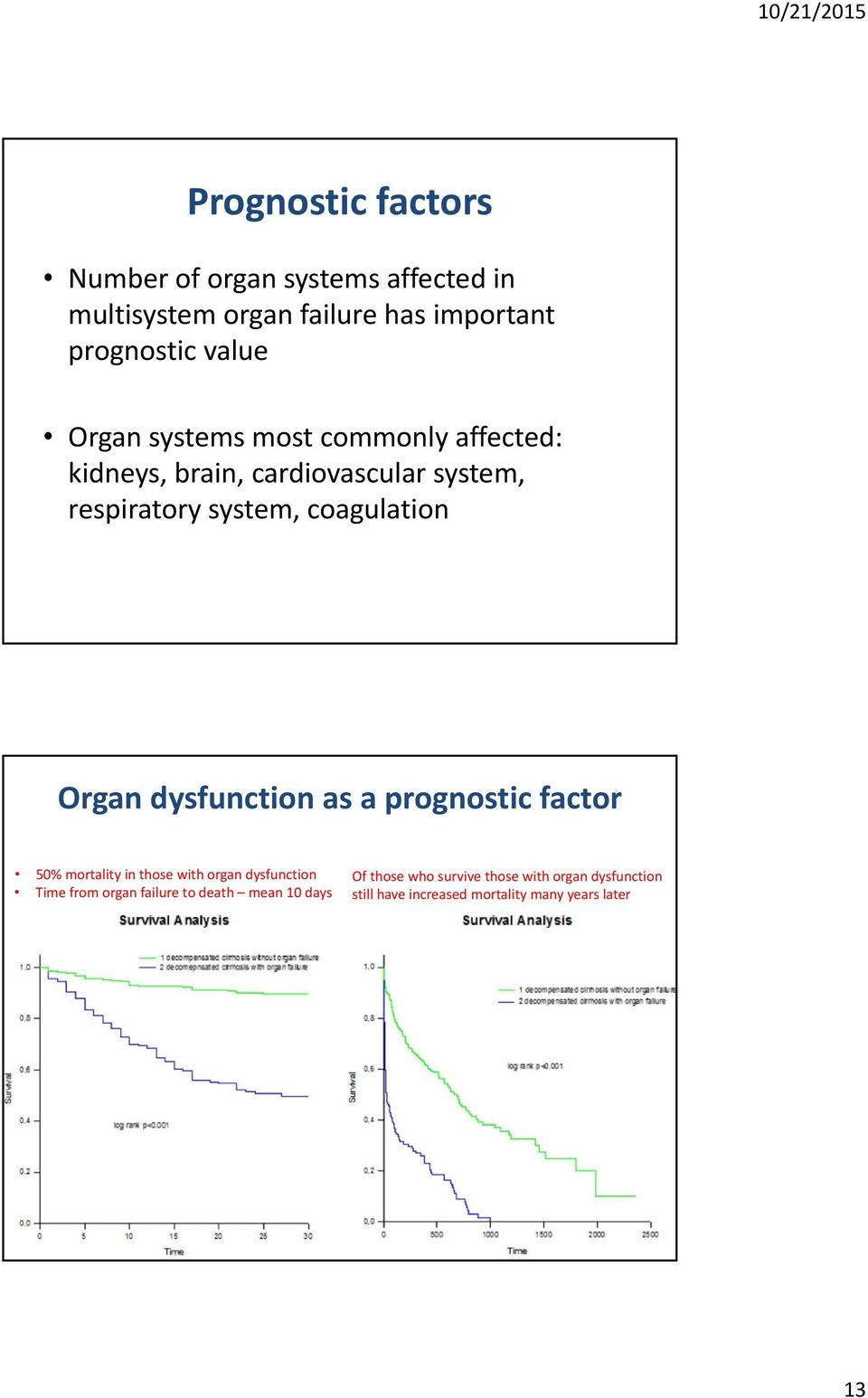 Organ dysfunction as a prognostic factor 50% mortality in those with organ dysfunction Time from organ failure to