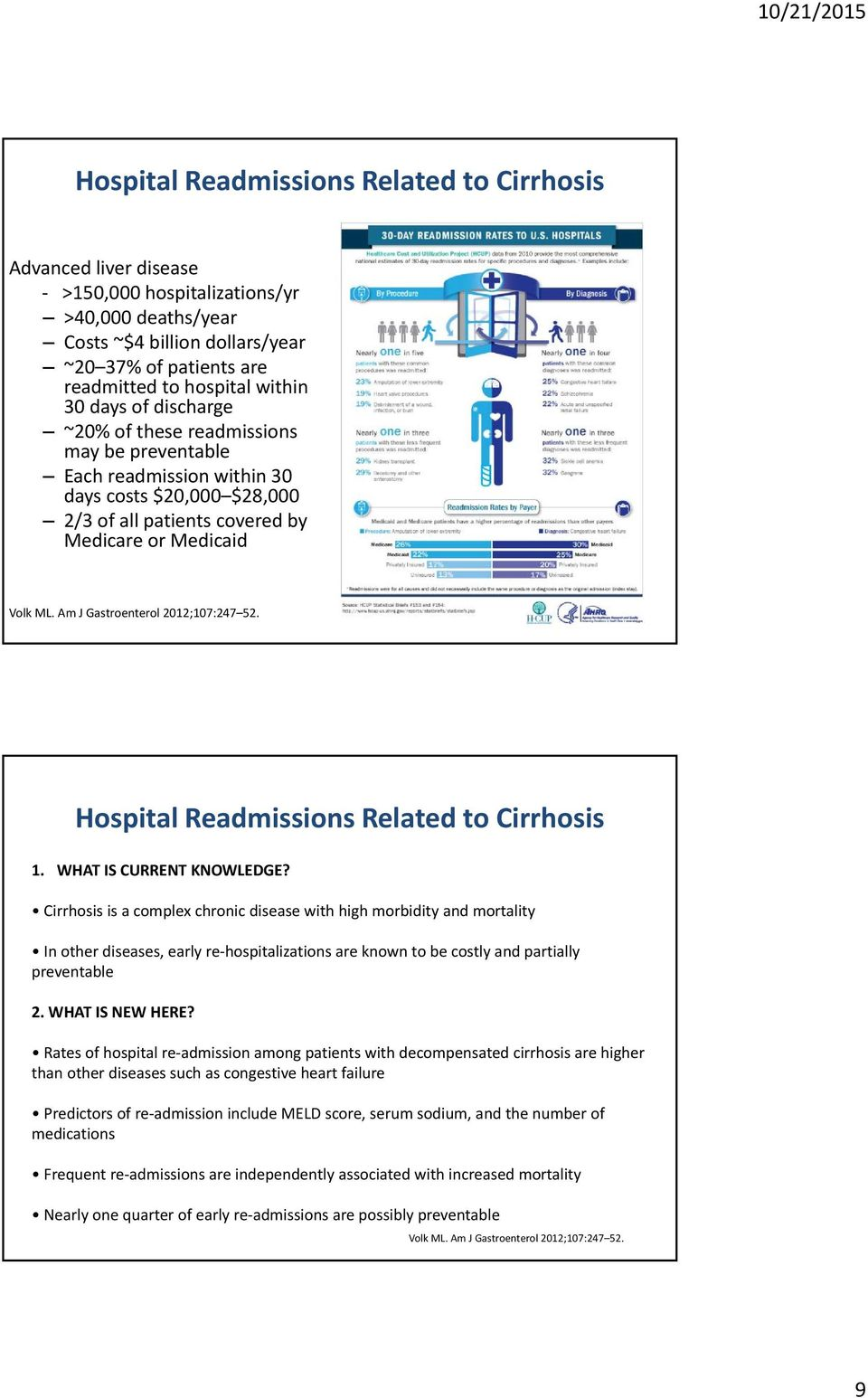 Am J Gastroenterol 2012;107:247 52. Hospital Readmissions Related to Cirrhosis 1. WHAT IS CURRENT KNOWLEDGE?