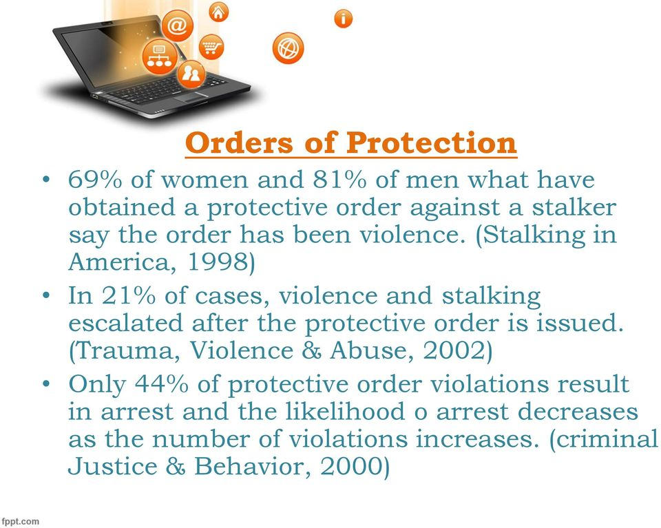 (Stalking in America, 1998) In 21% of cases, violence and stalking escalated after the protective order is issued.