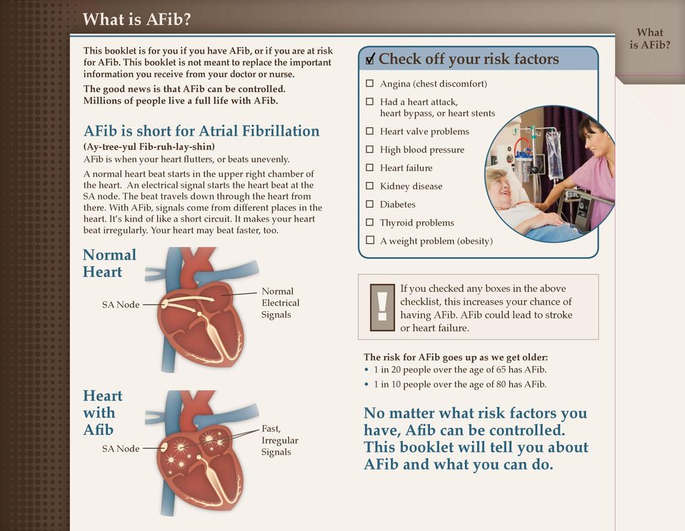 AFib is short for Atrial Fibrillation (Ay-tree-yul Fib-ruh-lay-shin) AFib is when your heart flutters, or beats unevenly. A normal heart beat starts in the upper right chamber of the heart.