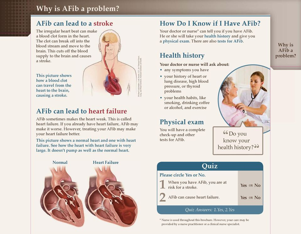 AFib can lead to heart failure AFib sometimes makes the heart weak. This is called heart failure. If you already have heart failure, AFib may make it worse.