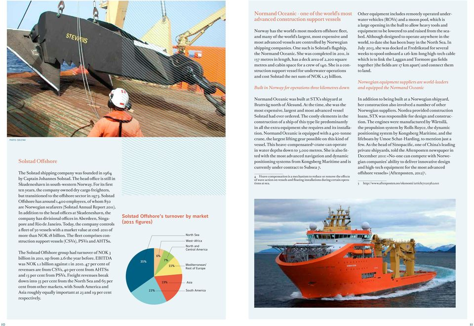Norwegian offshore shipping companies  - local value creation