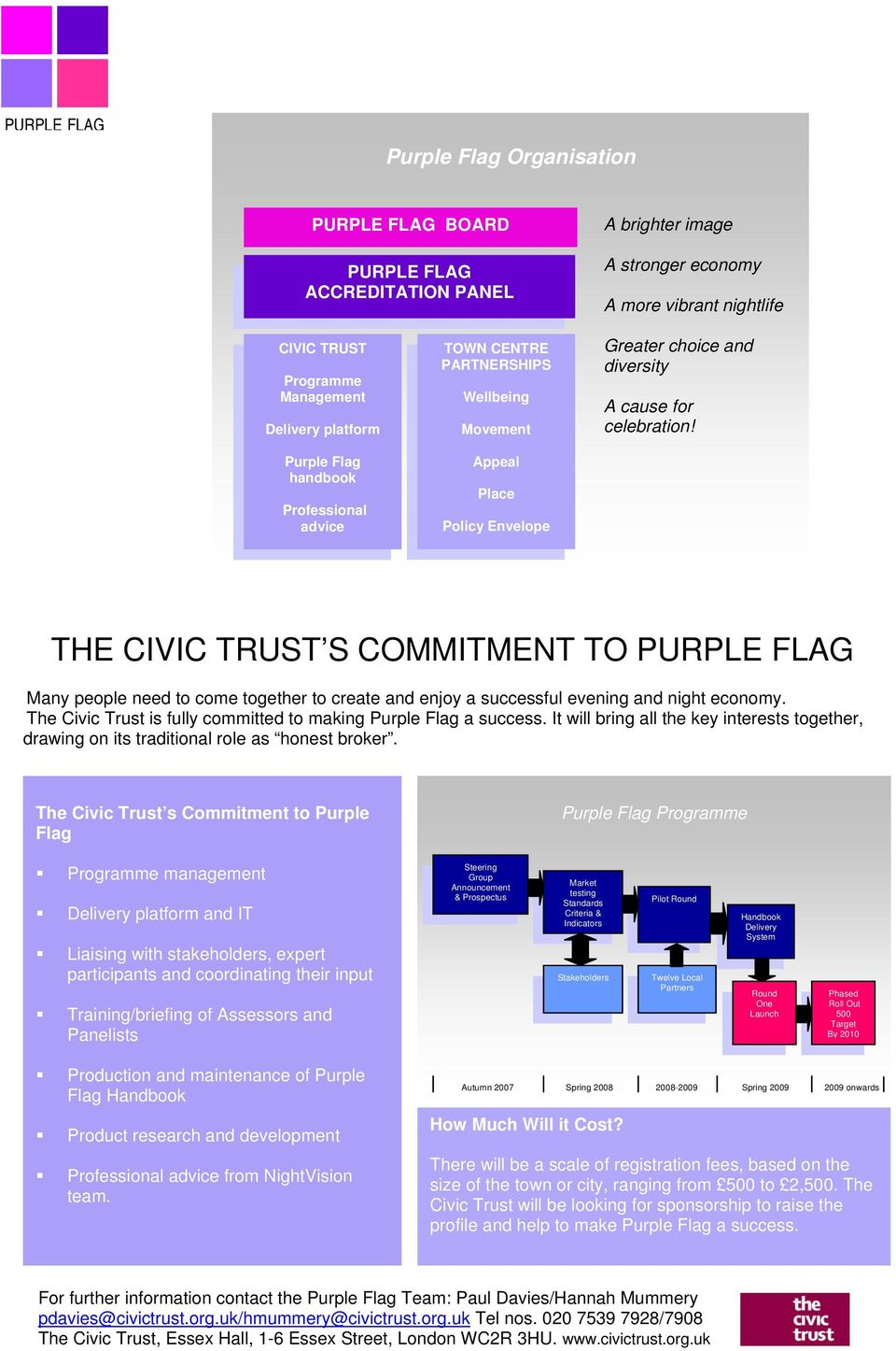 THE CIVIC TRUST S COMMITMENT TO PURPLE FLAG Many people need to come together to create and enjoy a successful evening and night economy.