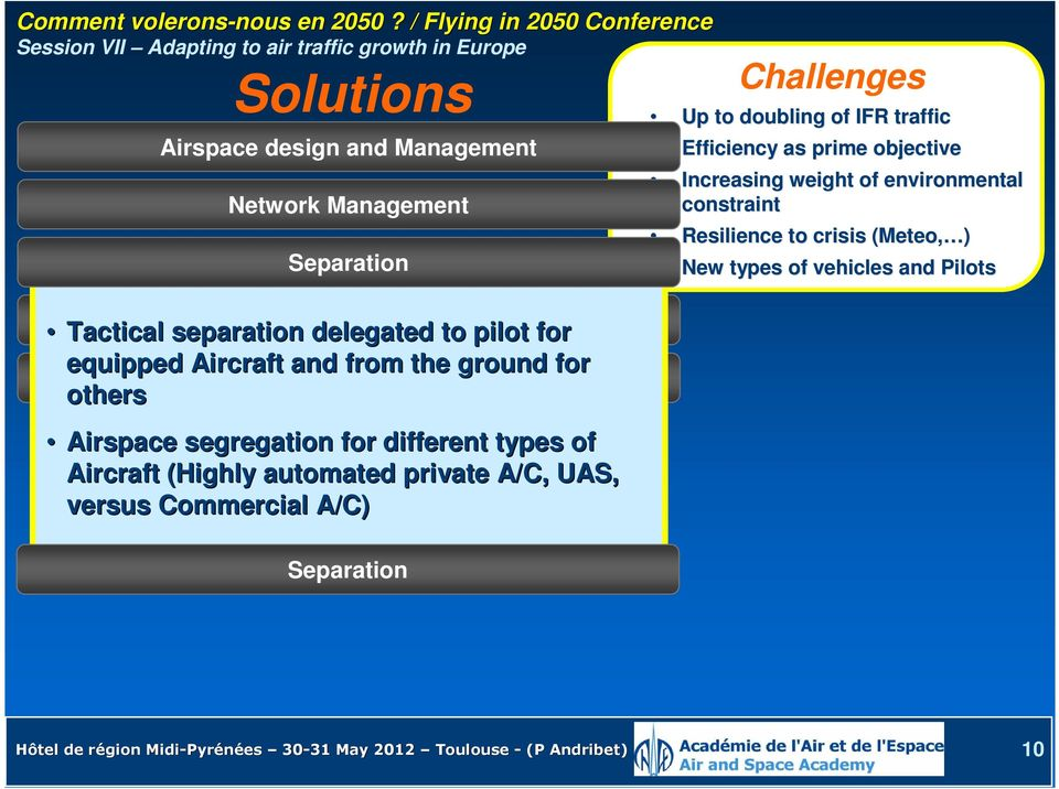 A/C, UAS, versus Commercial A/C) Separation Challenges Up to doubling of IFR traffic Efficiency as prime objective Increasing weight