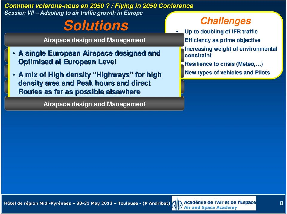 Airspace design Technologies and Management Challenges Up to doubling of IFR traffic Efficiency as prime objective Increasing weight